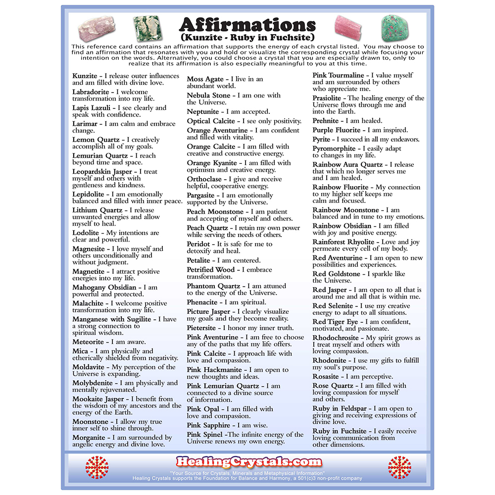 Affirmations Reference Chart