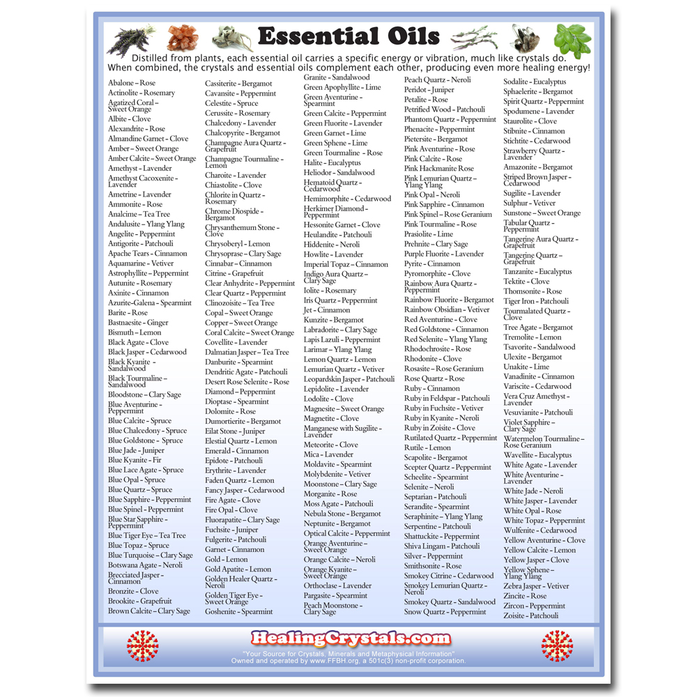 Essential Oils Reference Chart