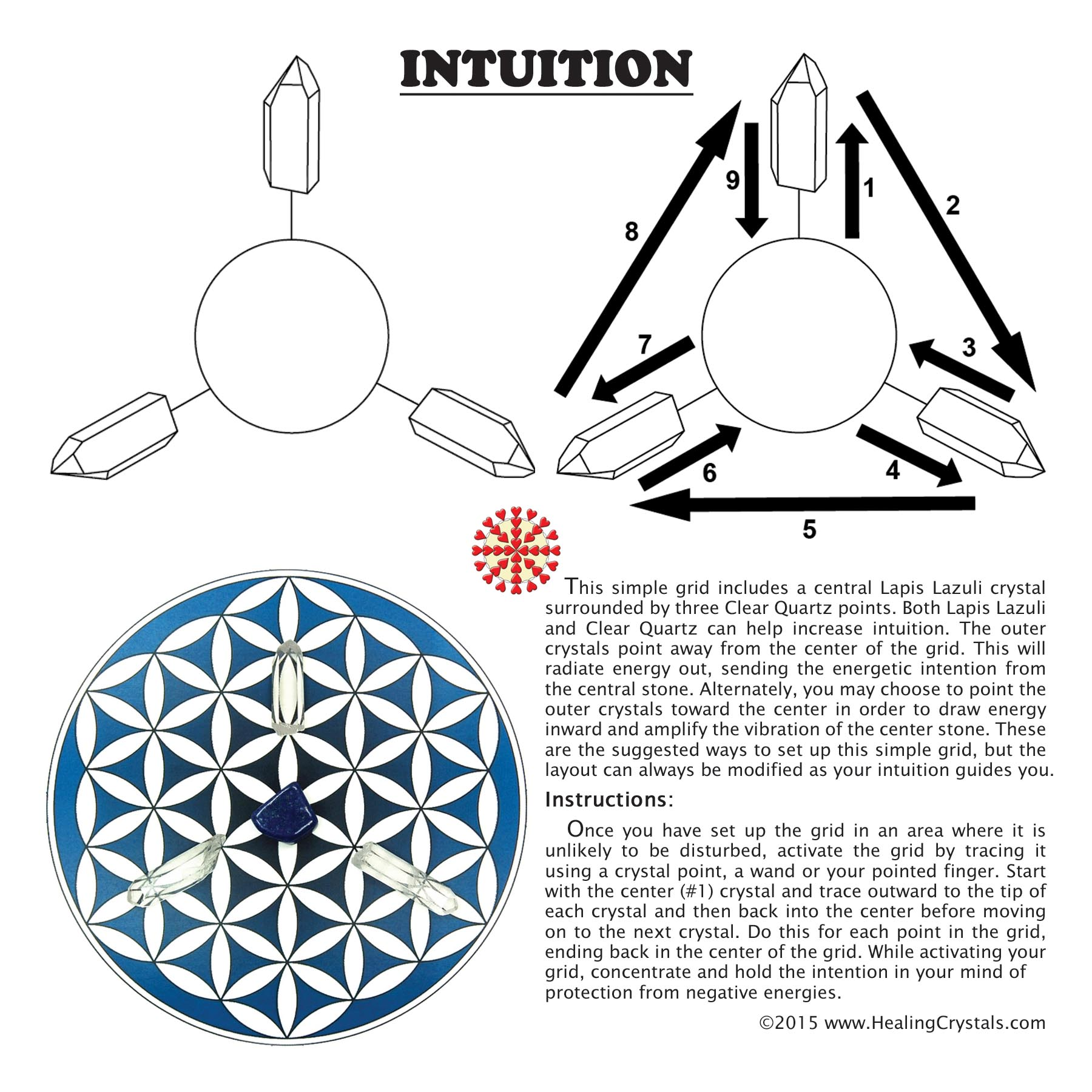Intuition Crystal Grid Set