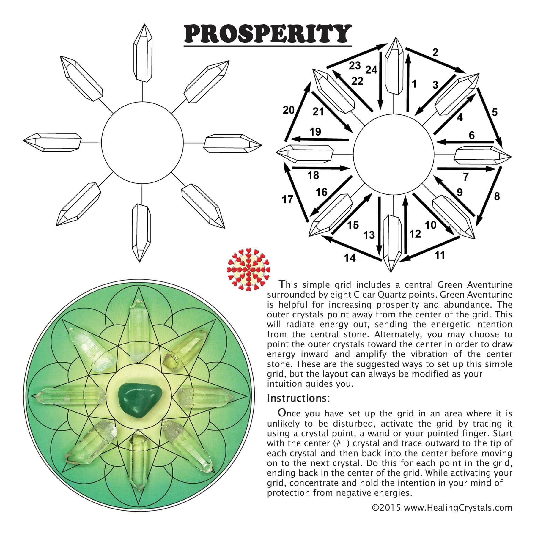 Prosperity Grid Kit with Green Aventurine